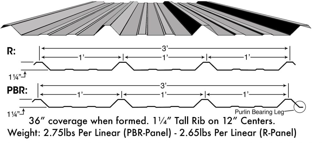 Prime R Panel Roofing